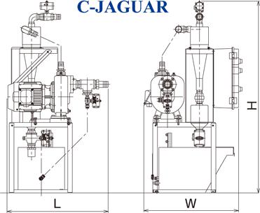 C-Jaguar 半自動型VDF冷卻液過濾裝置 3