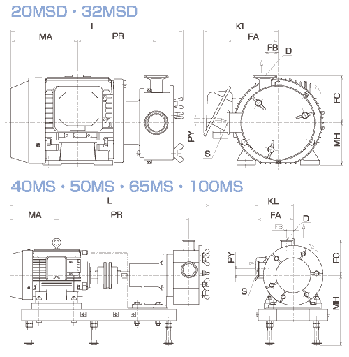 MS/MSD_SANITARY 衛生級渦流泵浦 2
