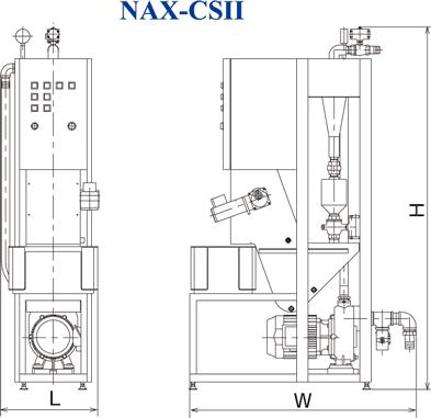 NAX-CSII 全自動型系統 2