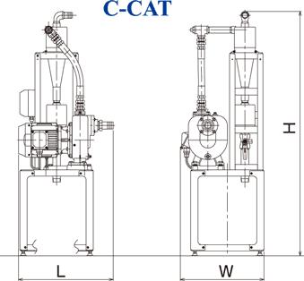 C-CAT 手動型切削液過濾淨化系統 5