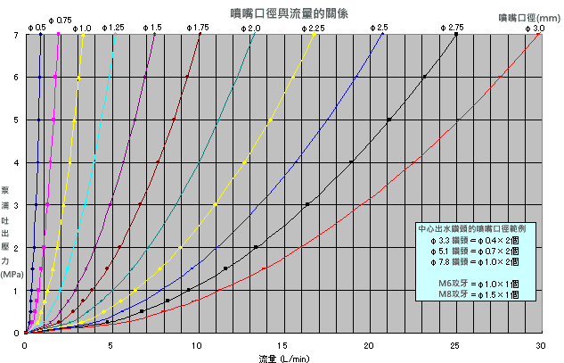 高壓冷卻系統 ENECON CYBER 5