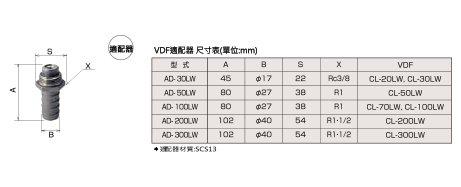 VDF遠心式固液分離機