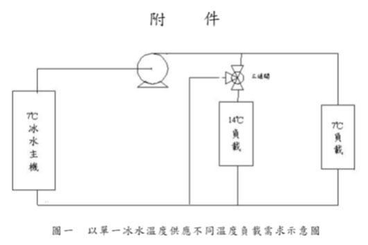 電子零組件製造業雙冰水系統 1