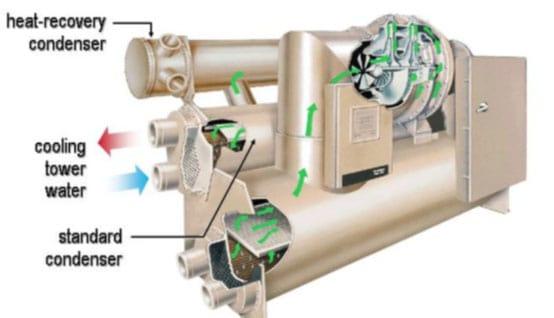 熱回收冰水機示意圖