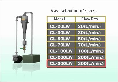 VDF尺寸選擇