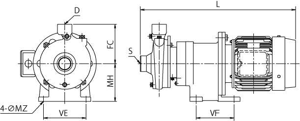 CLM_SUS不鏽鋼製渦卷磁力式泵浦[CLM] 4