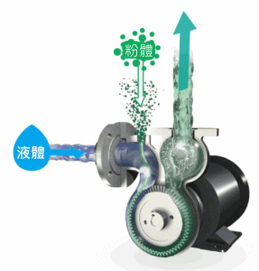 KTM微氣泡產生器