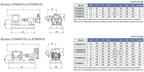 Nikuni KTM微氣泡產生器在DAF加壓浮除,氣液混合和微氣泡應用的解決方案 1