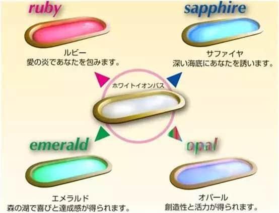 微奈米氣泡水液面LED彩色燈光效果